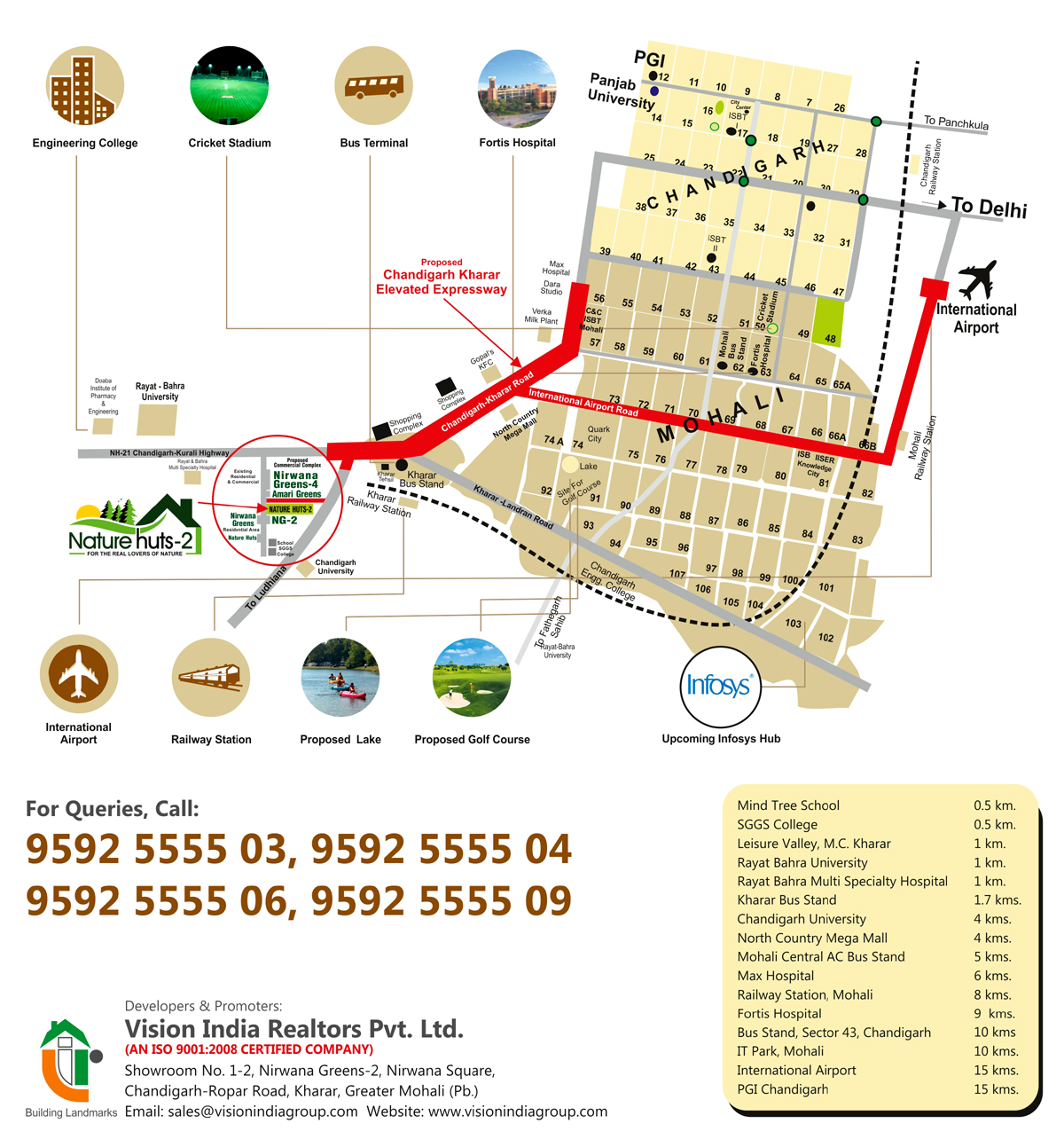 location map of amari greens greater mohali