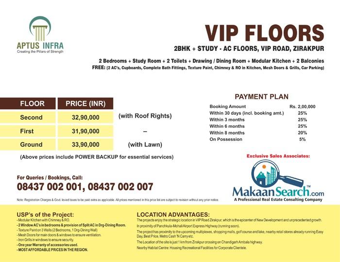vip floors vip road zirakpur,ready to move in 2bhk flat in zirakpur