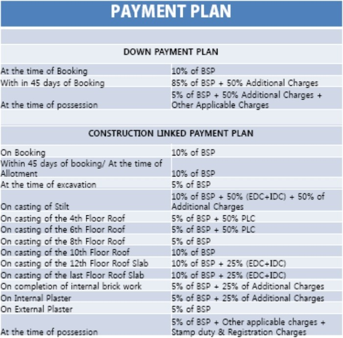 Payment Plan Of Uppals Winter Hills Sector 77 Gurgaon